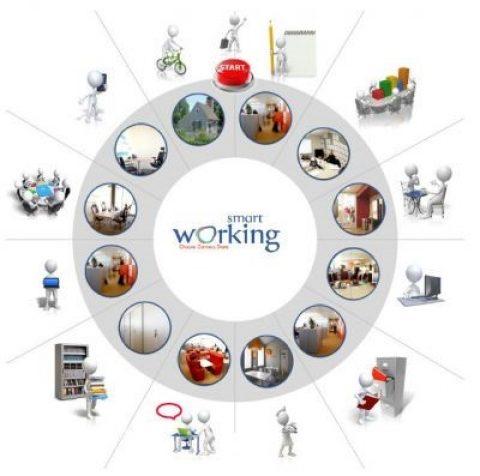 CORONAVIRUS: informativa sulla sicurezza per i lavoratori che svolgono la propria attività in modalità smart-working e autocertificazione attestante che il lavoro agile si riferisce a un soggetto appartenente ad una delle aree a rischio