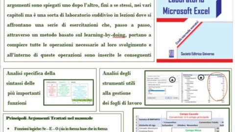 Tutto quello che avreste voluto sapere su Excel…